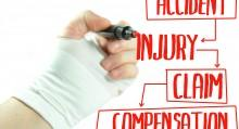 Personal Injury Checklist
