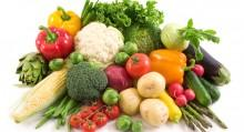 Groceries checklist